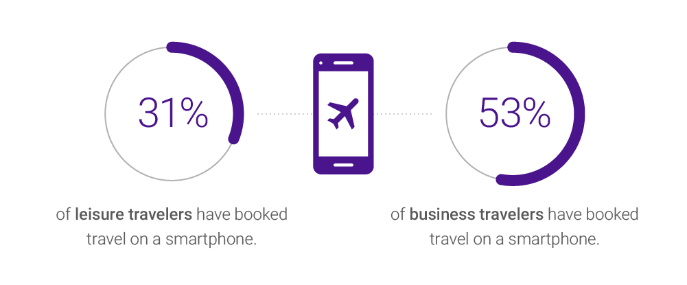 Mobile business travel booking.png